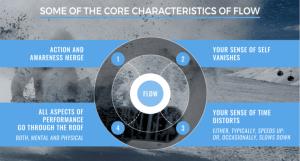 Characteristics of Flow