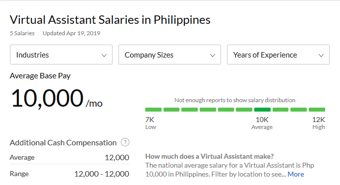 Virtual assistant rates Philippines