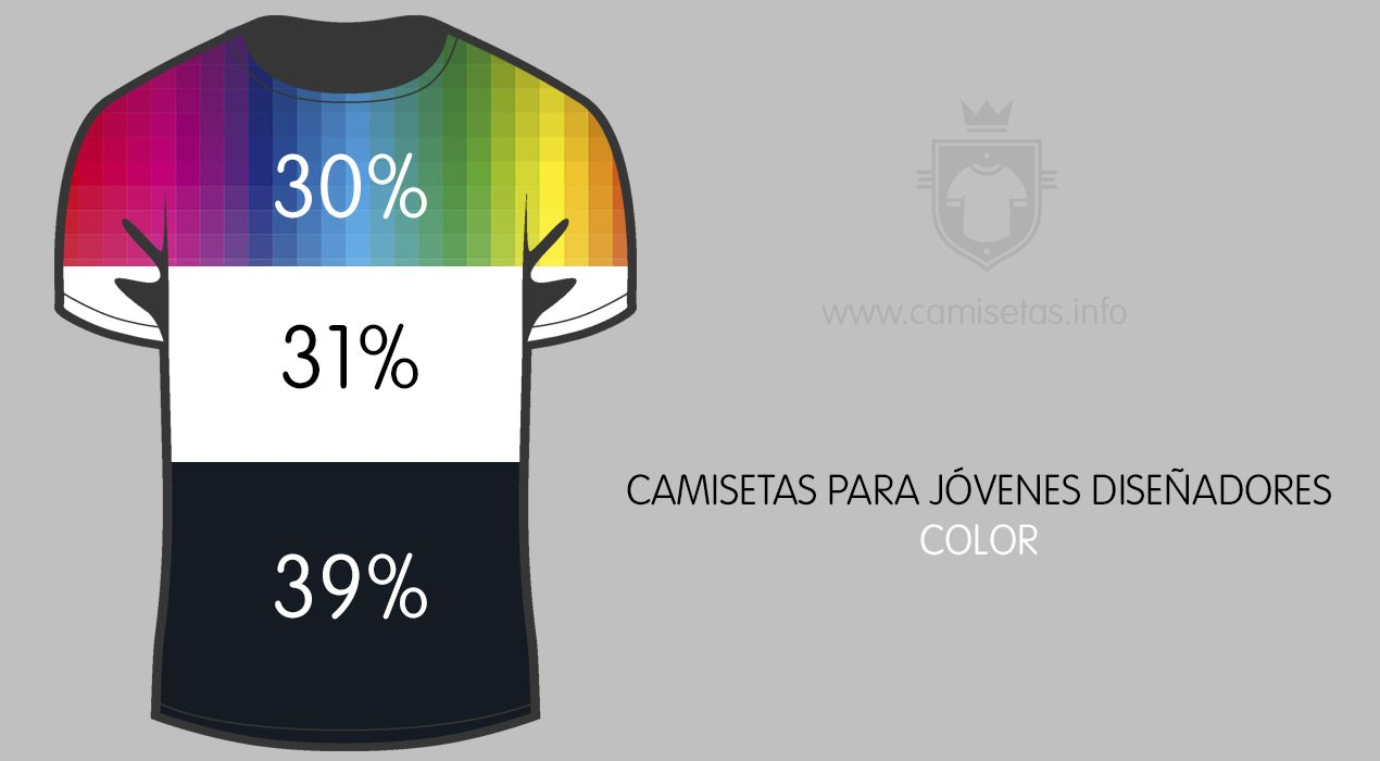 Color camisetas