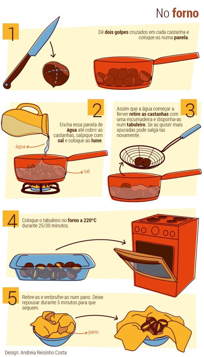 castanhas-forno