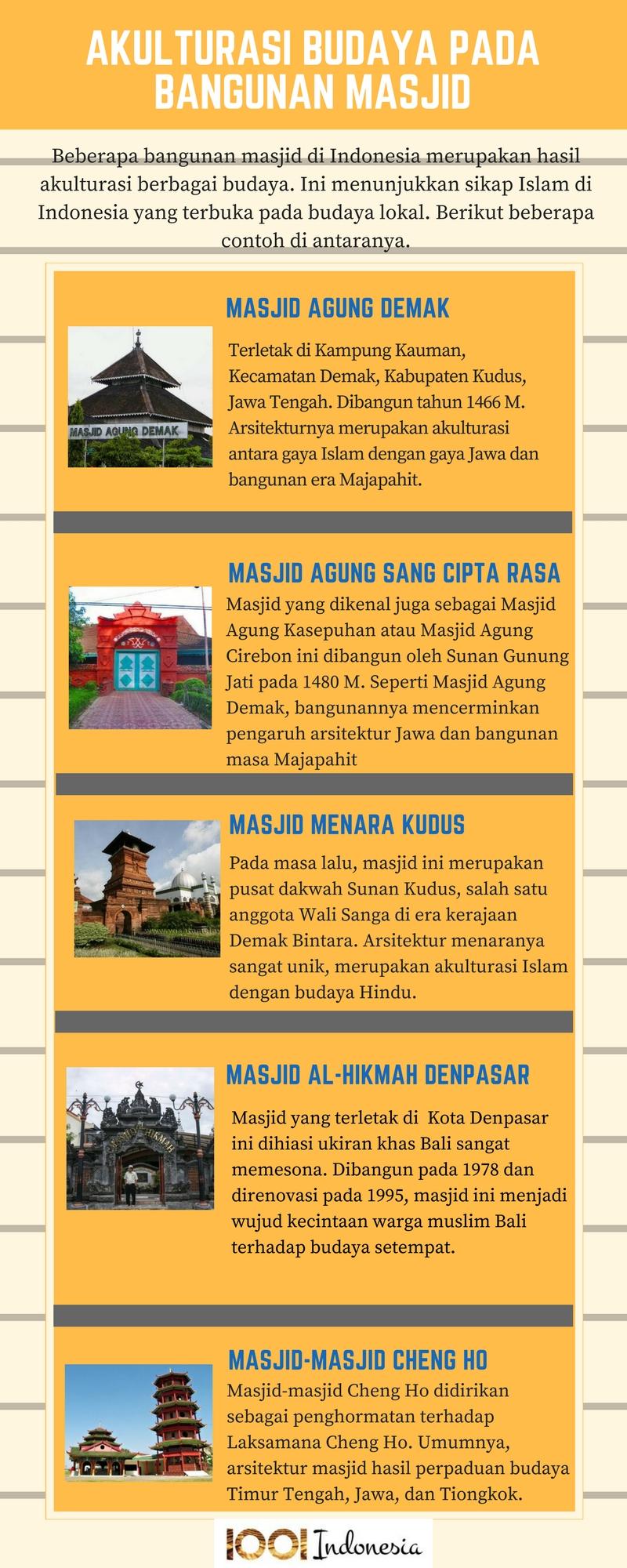 Akulturasi Budaya Di Indonesia : akulturasi, budaya, indonesia, Akulturasi, Budaya, Bangunan, Masjid, Indonesia