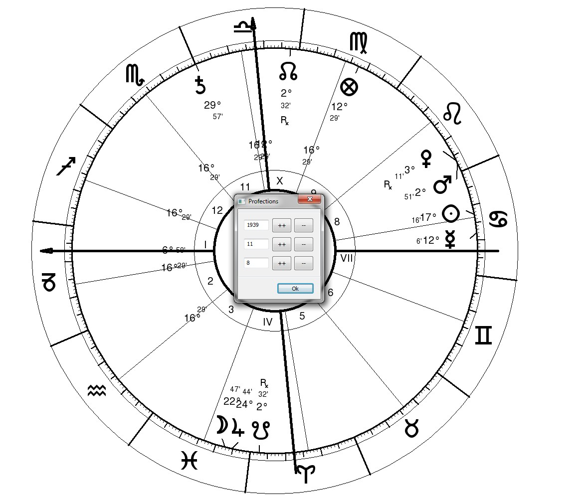 Looking at Kraft's Astrological Prediction for Hitler and