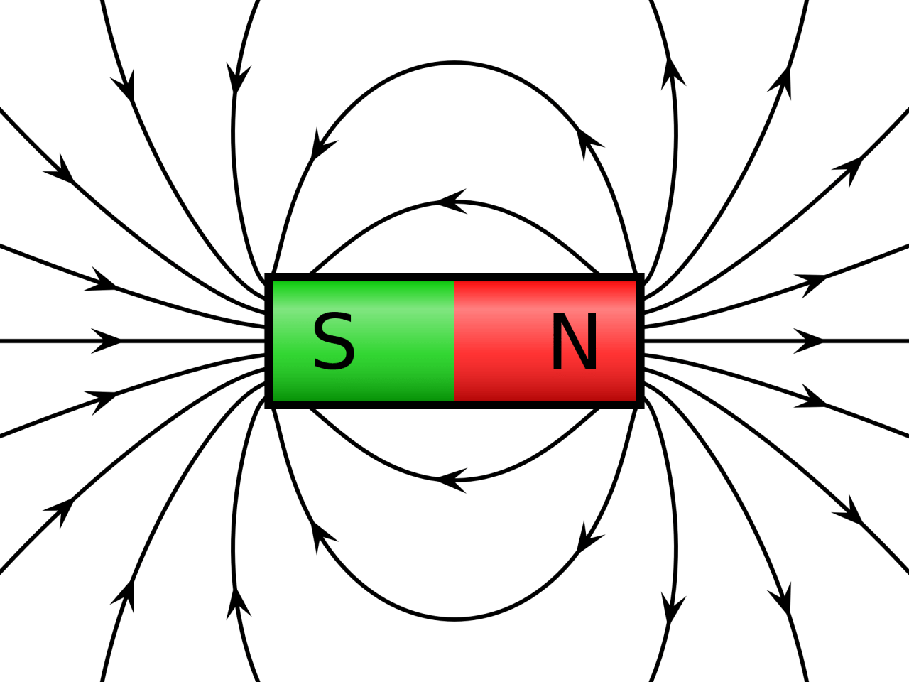 VFPt_cylindrical_magnet_thumb.svg[1]