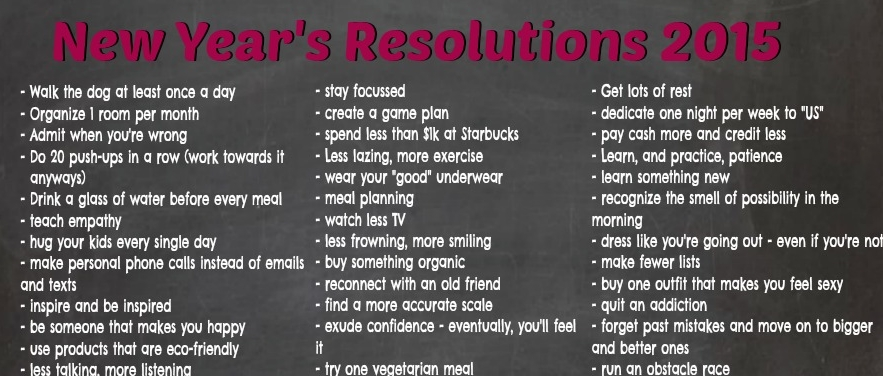 chalkboard list of 100 New Year's Resolution ideas