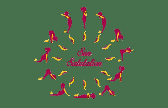 Sun Salutation - Sūrya Namaskāra printable