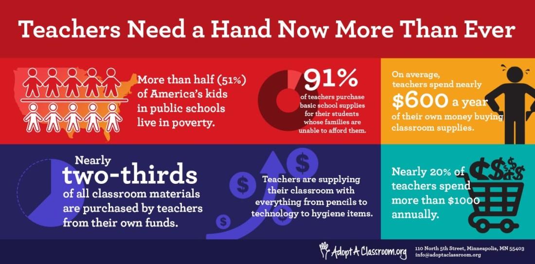 AdoptAClassroom.org, National DIY Day