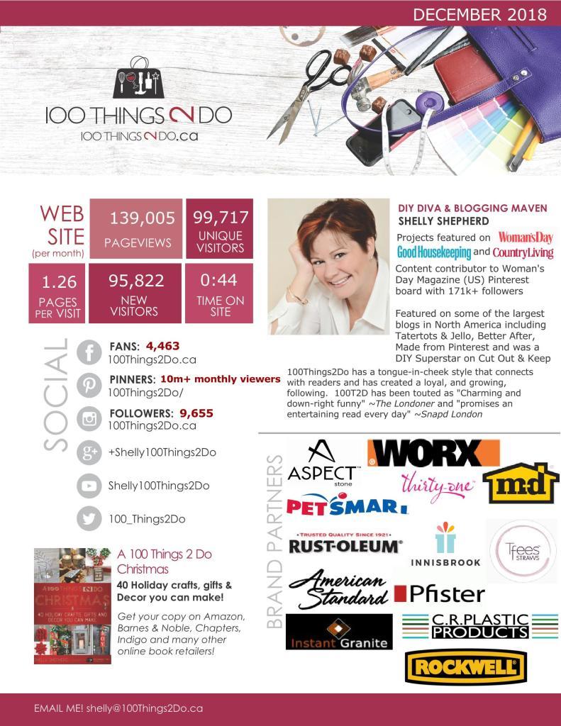 100Things2Do media kit, DIY blogger media kit, influencer media kit