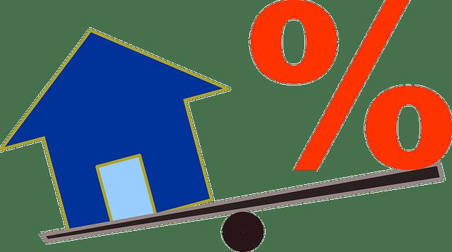 家計のパーセンテージ