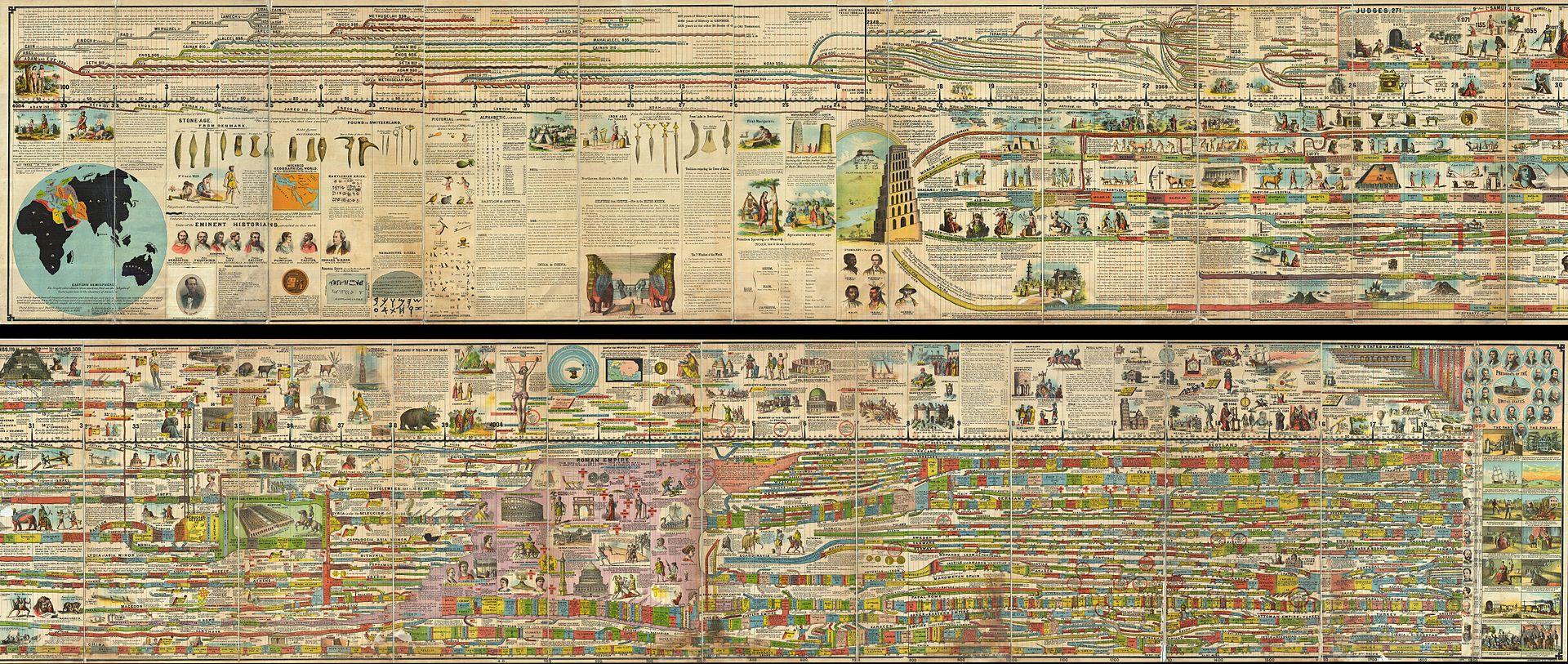 1878_Adams_Monumental_Illustrated_Panorama_of_History_-_Geographicus_-_WorldHistory-adams-1871