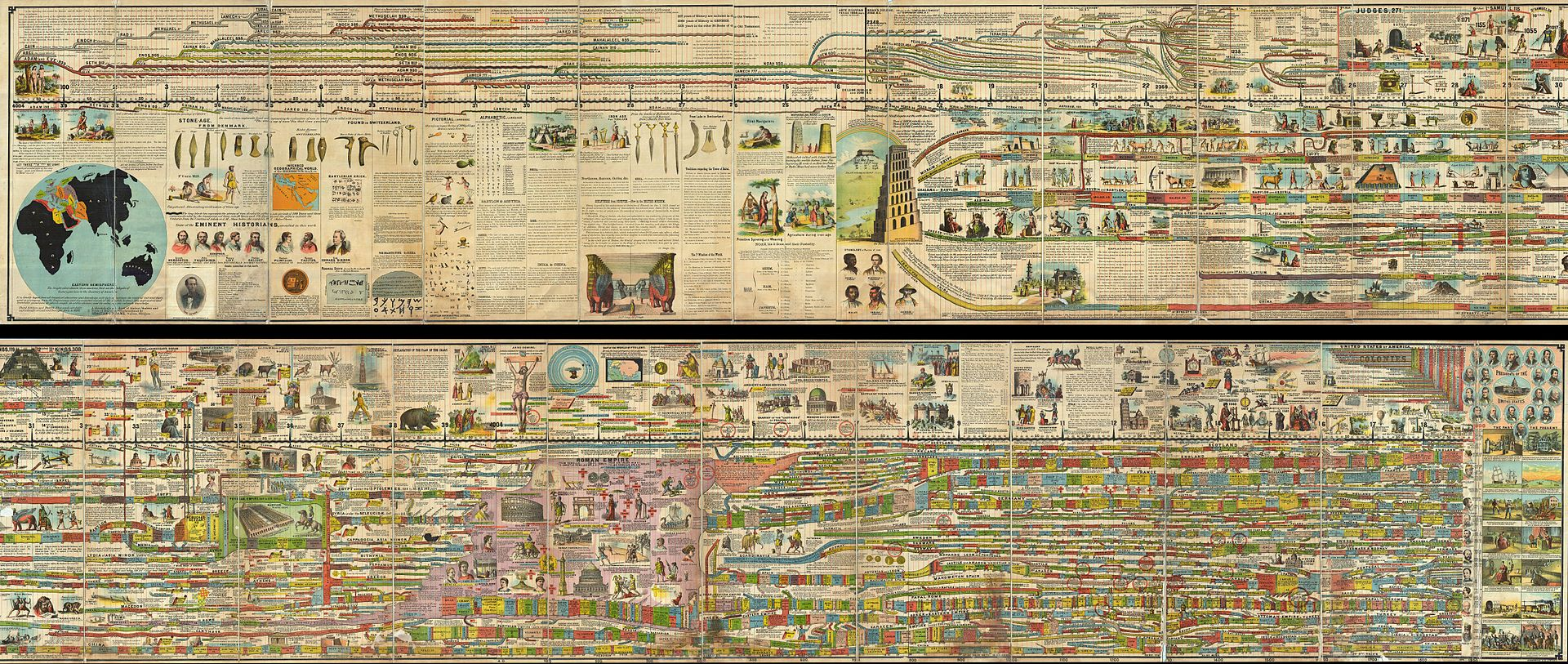 1878_Adams_Monumental_Illustrated_Panorama_of_History_-_Geographicus_-_WorldHistory-adams-1871