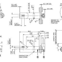 Jeep Cj7 Wiring Harness Diagram 2000 Ford Taurus Belt 1984 Best Site