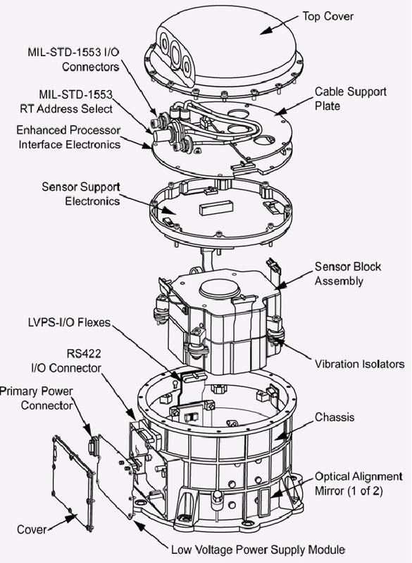 OCO-2 – Orbiting Carbon Observatory 2