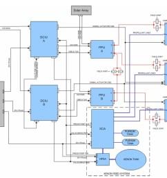 ion thruster block diagram image nasa jpl [ 1034 x 800 Pixel ]