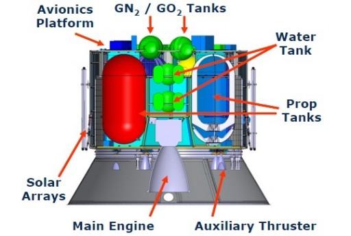 avionics wiring diagrams leviton slide dimmer diagram orion spacecraft satellites image nasa esa