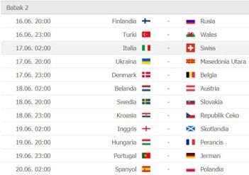 Jadwal Babak Penyisihan Gurp Piala Eropa 2021