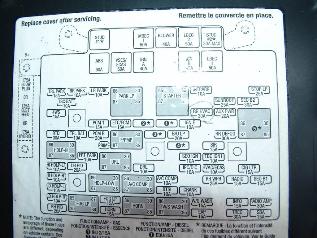 2005 infiniti g35 fuse box location 2005 chevy equinox 2007 Chevy Tahoe  Fuse Box Diagram 2006