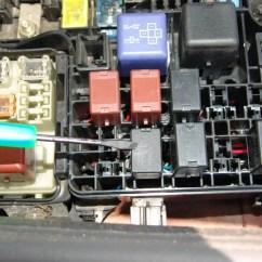 2004 Toyota Sienna Wiring Diagram 2014 Schematics Ford Taurus Schematic Parts Of A Blank Horse Rav4 Fuse Box 1999