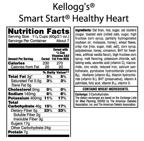 Kelloggs Label