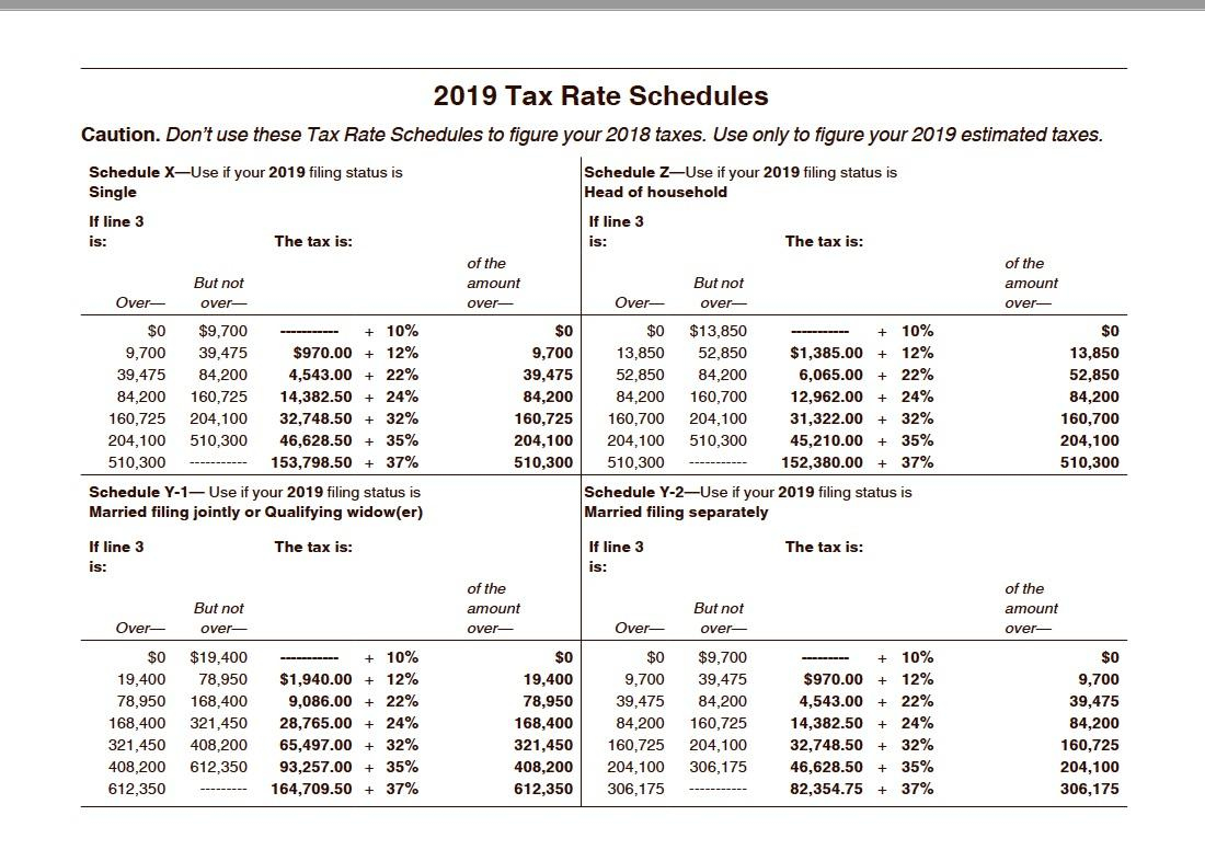 Form Tax Computation Worksheet