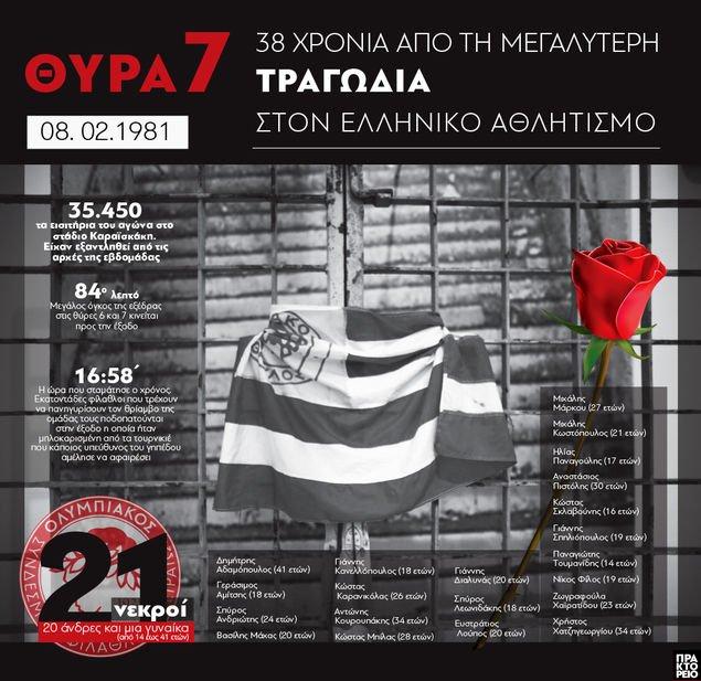 8 Φεβρουαρίου 1981, το έγκλημα συνεχίζεται !!!