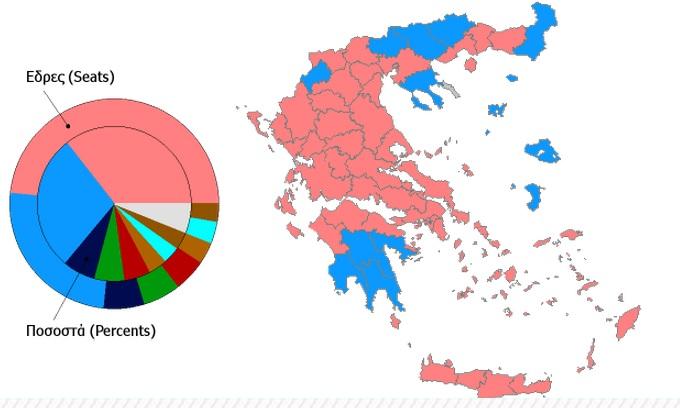εκλογές Σεπτ. 2015, υπουργείο εσωτερικών