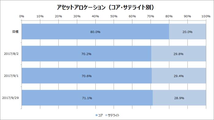 2017-09-29_05