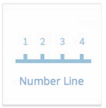 Technology Enhanced Item Number Line