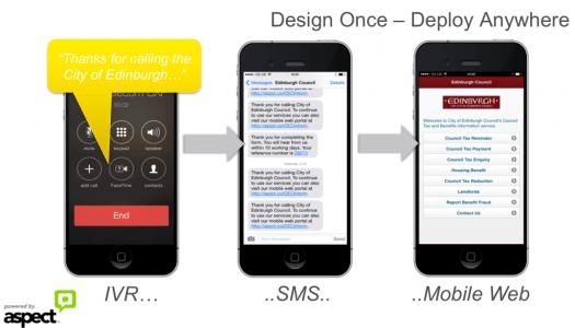 ivr_mobile_web
