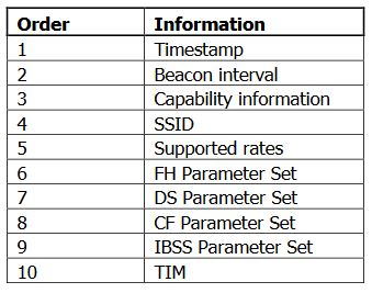 FHSS-with-FH-parameters