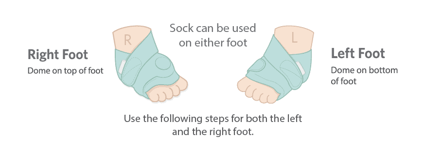 Picture showing how Owlet Smart Sock can be placed on Right or Left foot.