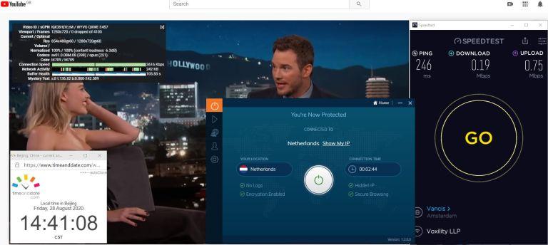 Windows10 IvacyVPN UDP+Port 5555 Netherlands 中国VPN 翻墙 科学上网 翻墙速度测试 - 20200828