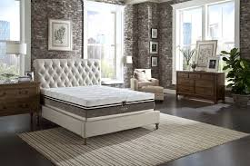 plushbeds mattress reviews