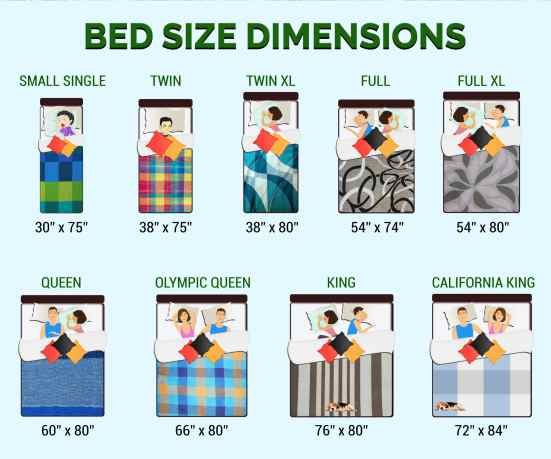infographic mattress bed sizes dimensions