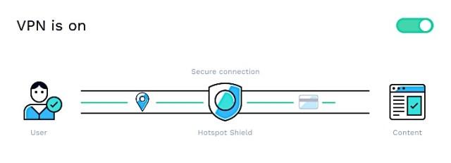 Hotspot Shield Elite Torrent Version Download