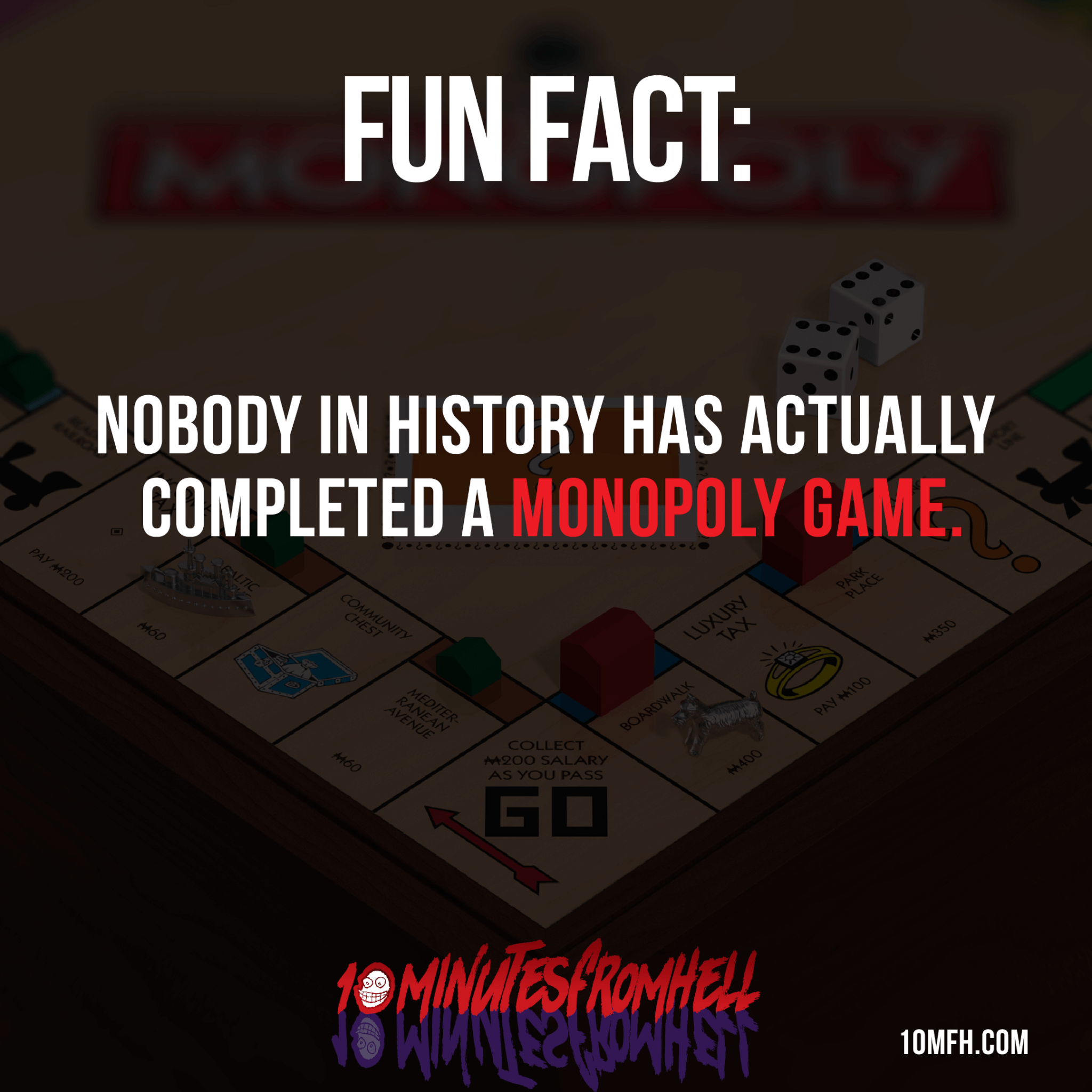Nobody has ever won a Monopoly Game
