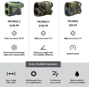 10+ Best Hunting Rangefinders 2019 - Reviews & Guide