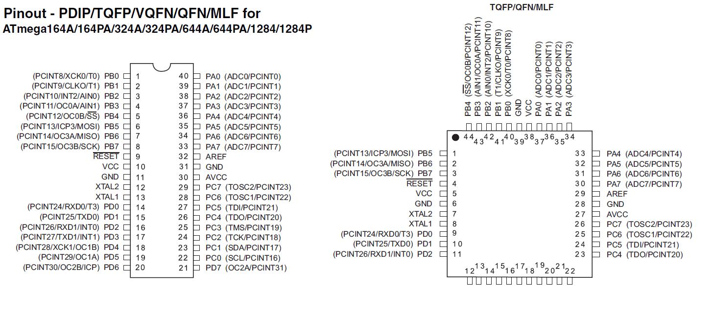 ATMEGA1284P DATASHEET PDF
