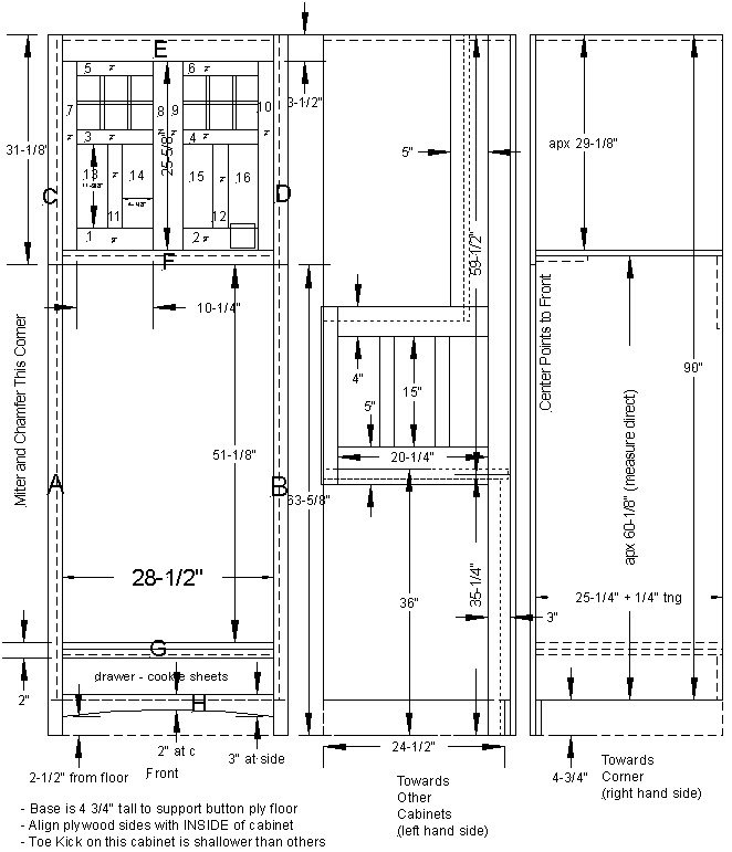 Carcass Cabinet Construction | memsaheb.net