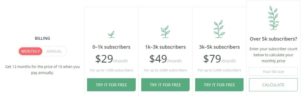convertkit pricing 2020