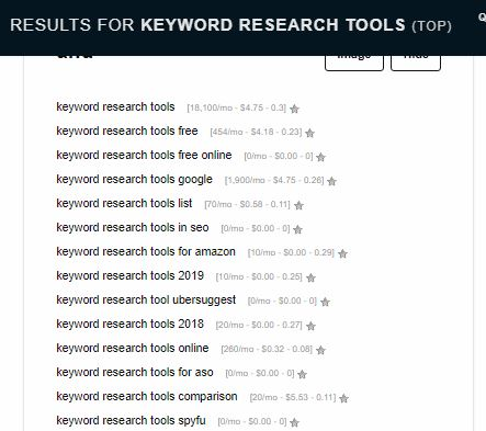 Info about keyword you get with a tool.