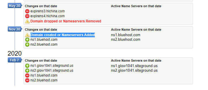 New registration of an expired domain