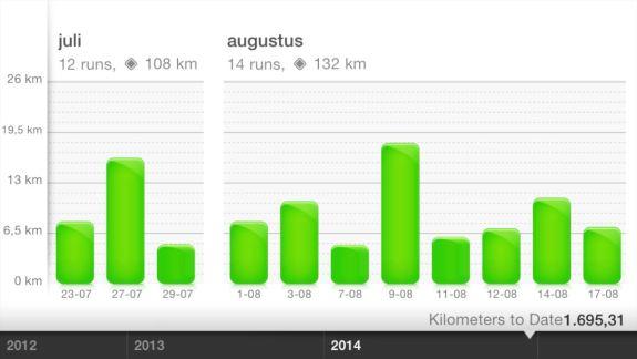 Nike Running app 7