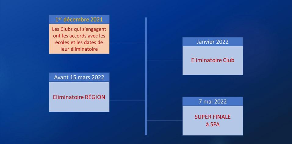 calendrier eloquence 2021_2022