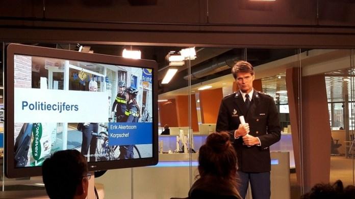 Presentatie politiecijfers