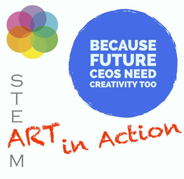 Art In Action Arts Education Important 21st
