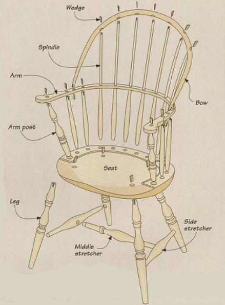 Woodwork Windsor Chair Plans Pdf PDF Plans