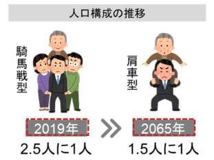 横浜のIR誘致(カジノ・ホテル・MICE施設)資料