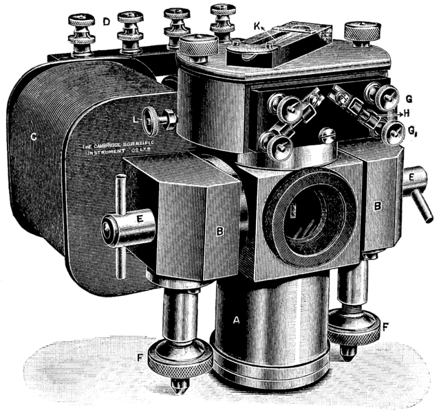 Duddell Moving Coil Oscilliograph