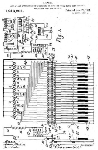 Patent documents of the Telharmoinium