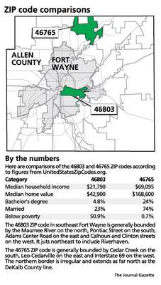 Allen County Zip Code Map : allen, county, County, Holds, Extremes, Poverty, Local, Journal, Gazette